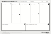The Mission Model Canvas: An Adapted Business Model Canvas regarding Business Model Canvas Template Word