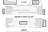 Theatre Programs Template – Google Search | Program Template pertaining to Playbill Template Word