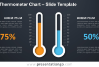 Thermometer Chart For Powerpoint And Google Slides for Powerpoint Thermometer Template