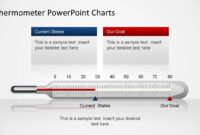 Thermometer Powerpoint Charts pertaining to Thermometer Powerpoint Template