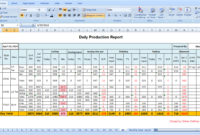 Tips To Make Daily Production Report Quickly | Cost Sheet with regard to Monthly Productivity Report Template