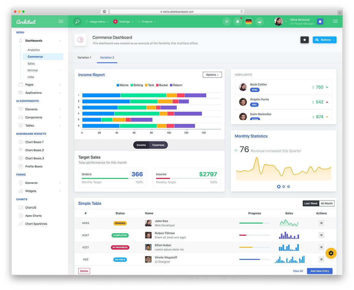 Top 42 Free Responsive Html5 Admin & Dashboard Templates Within Html Report Template Free