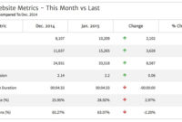 Top Monthly Report Templates In Megalytic pertaining to Reporting Website Templates