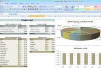 Training Budget Template Xls • Business Template Ideas for Flexible Budget Performance Report Template