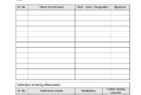 Training Record Format – regarding Training Evaluation Report Template