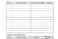 Training Record Format – regarding Training Evaluation Report Template