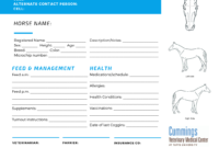 Travel Confidently – News Center At Cummings School Of pertaining to Horse Stall Card Template