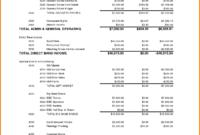 Treasurers Report Template Non Profit Examples Treasurer's throughout Non Profit Treasurer Report Template
