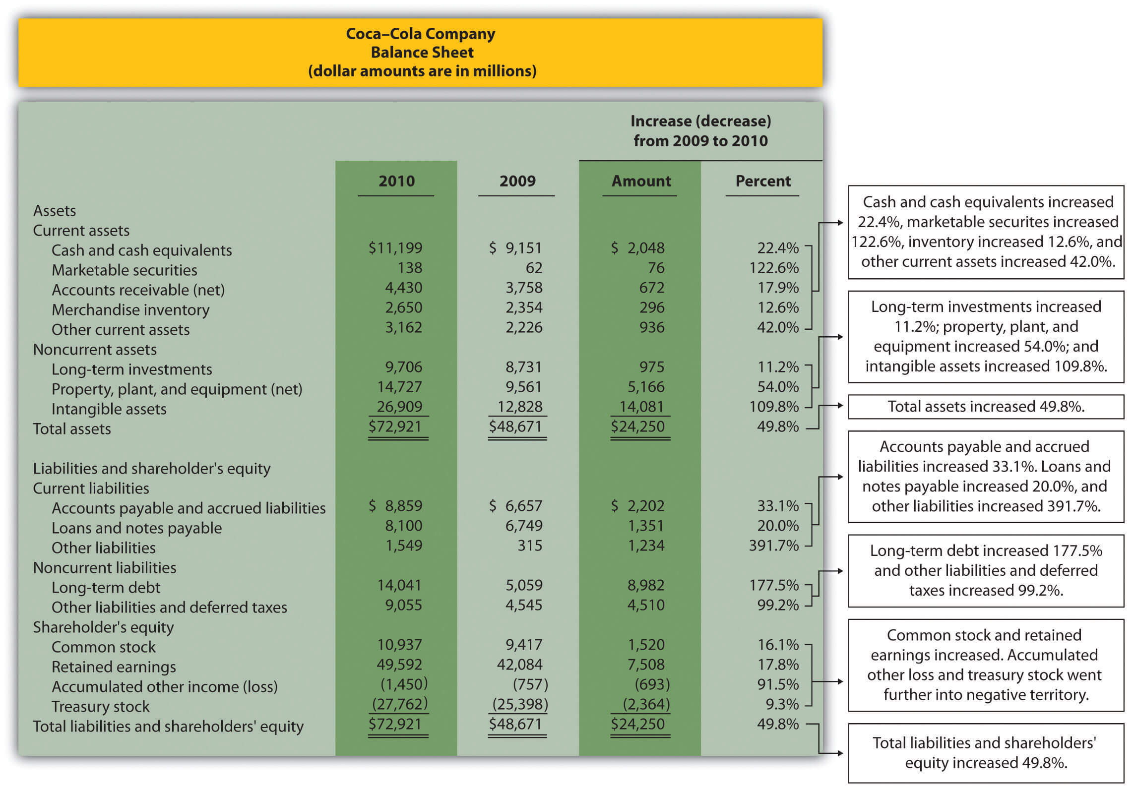 Trend Analysis Of Financial Statements With Trend Analysis Report Template