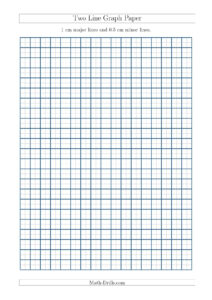 Two Line Graph Paper With 1 Cm Major Lines And 0.5 Cm Minor regarding 1 Cm Graph Paper Template Word