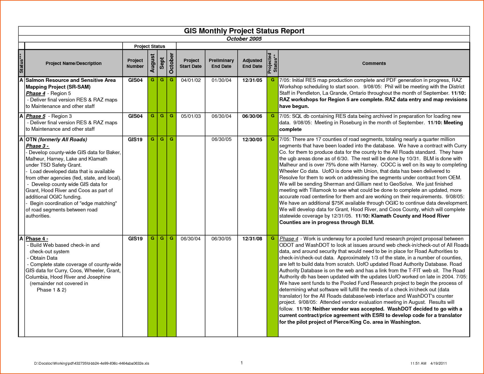 Unique Weekly Report Template #xls #xlsformat #xlstemplates Throughout Daily Status Report Template Xls