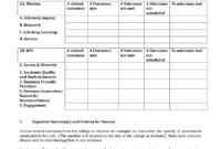 University Assessment And Improvement Report Writing Template with regard to Improvement Report Template