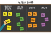 "Unlock All Your Team ""Kan"" Do With A Kanban Template intended for Kanban Card Template"