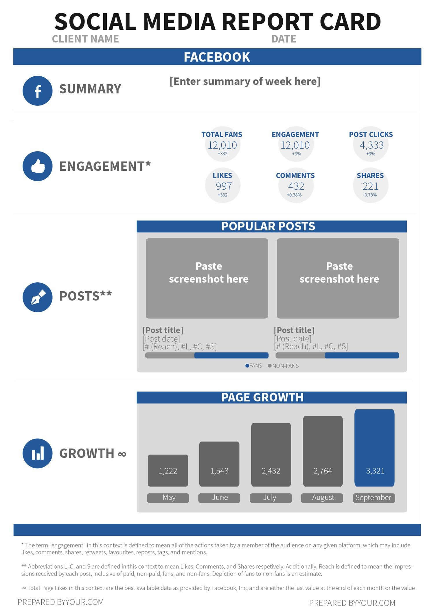 Use This Free Social Media Report Card Template To Wow Your Inside Social Media Weekly Report Template
