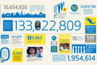 Visme Introduces New Infographic Templates For Non-Profits inside Non Profit Annual Report Template