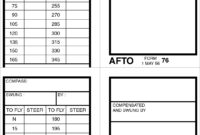 Warbird Information Exchange • View Topic – Usaf Compass with regard to Compass Deviation Card Template