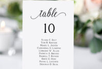 Wedding Table Number Seating Chart Cards Template, Editable within Table Number Cards Template