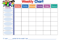 Weekly Behavior Chart Template | Free Printable Behavior intended for Behaviour Report Template