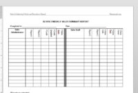 Weekly Sales Summary Report Template | Sl1010-3 for Weekly Manager Report Template