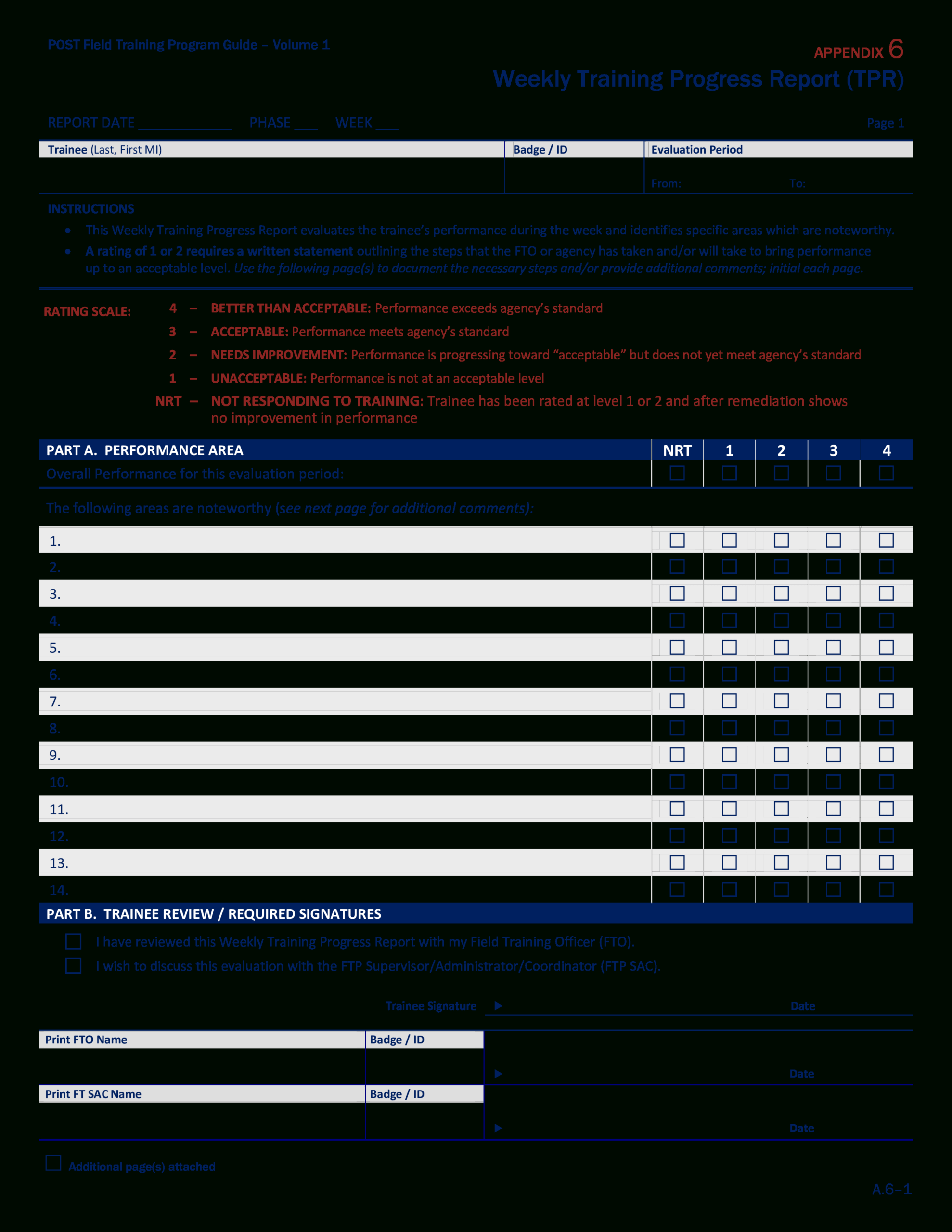 Weekly Training Progress Report | Templates At Intended For After Training Report Template