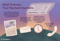 What To Know About Your Payment Due Date regarding Credit Card Payment Plan Template