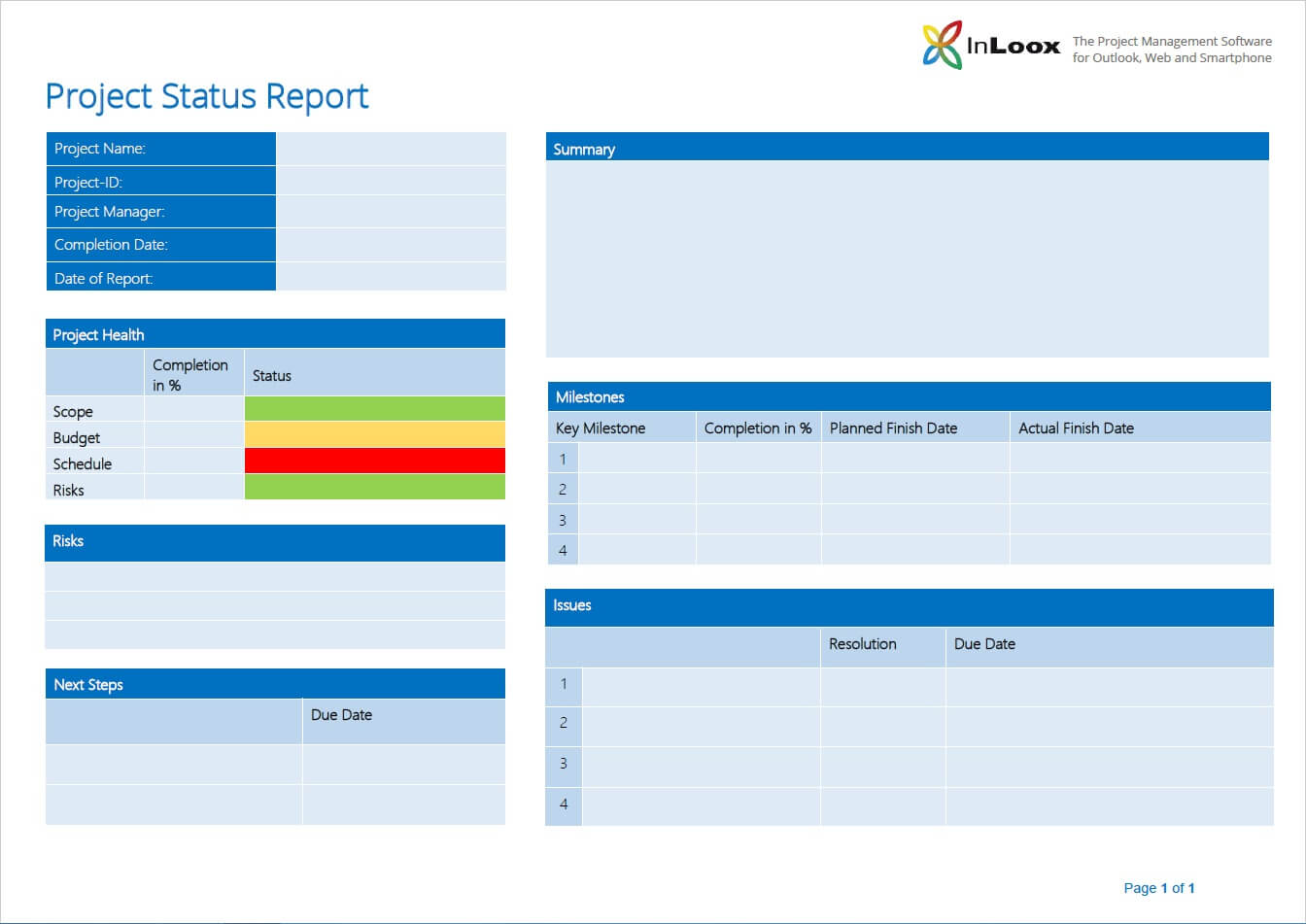"""What's The 411?"""": The Importance Of Project Status Reports Within Project Manager Status Report Template"""