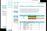 Wireless Detections Report – Sc Report Template | Tenable® Pertaining To Nessus Report Templates