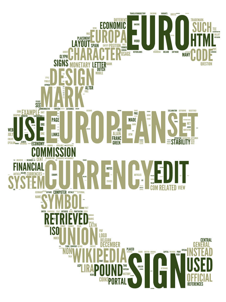 Wordart - Word Cloud Art Creator Inside Free Word Collage Template