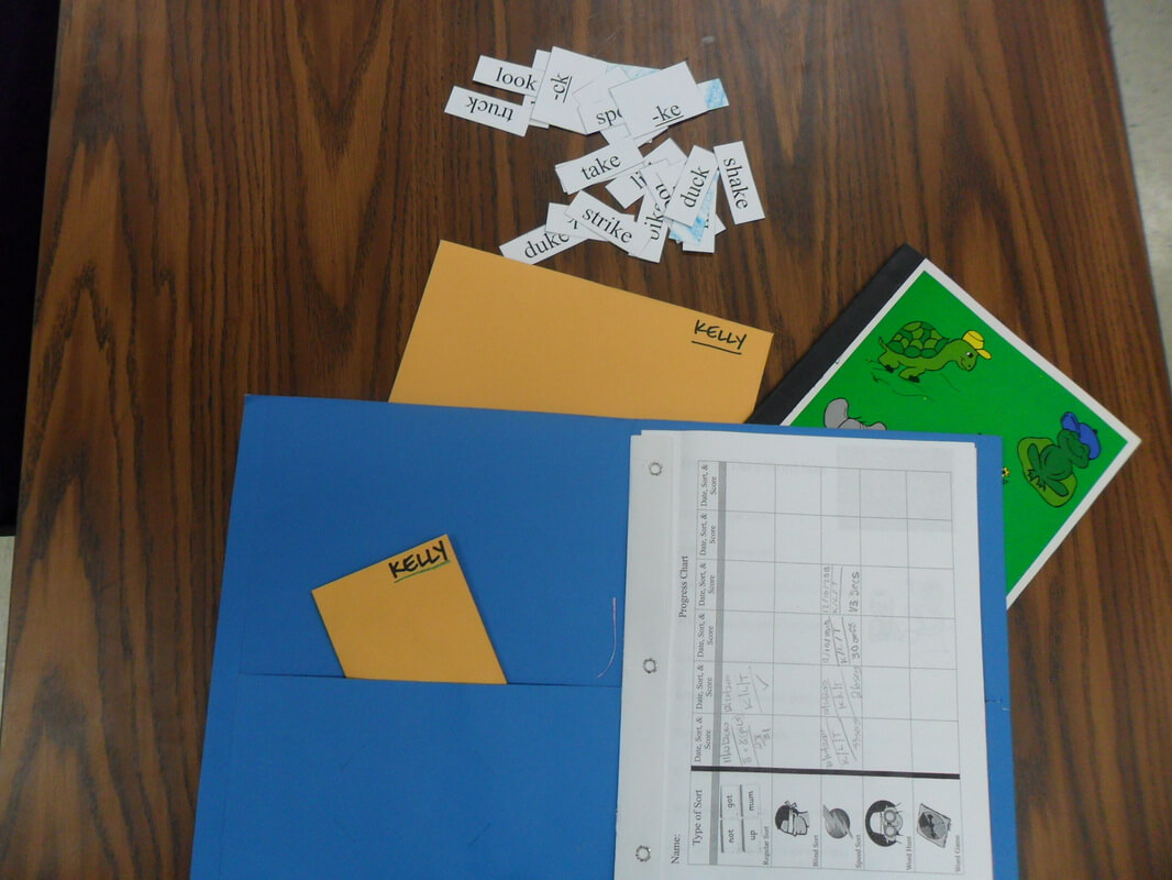 Words Their Way: Resources And Ideas - Ell Toolbox With Words Their Way Blank Sort Template