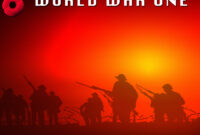 World War One Powerpoint Template | Adobe Education Exchange pertaining to Powerpoint Templates War