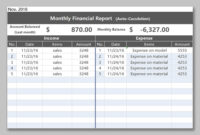 Wps Template – Free Download Writer, Presentation regarding Monthly Financial Report Template